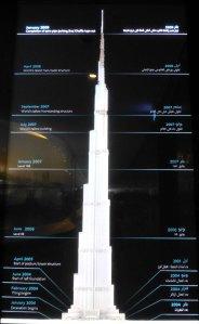 BurjKhalifaStory
