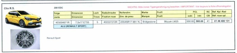 Roue Neige Clio 4 RS 7.5x17 ET 55